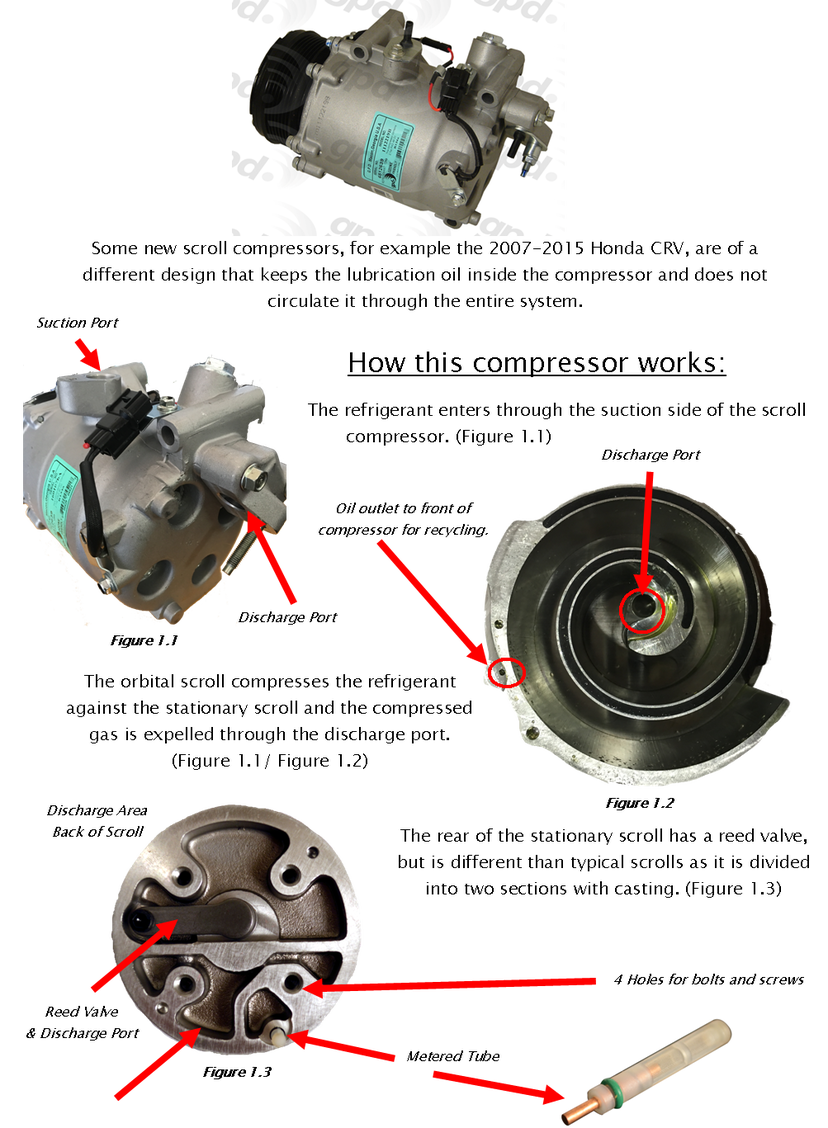 Scroll compressors global parts distributors llc scroll compressor replaces trse09 sciox Images